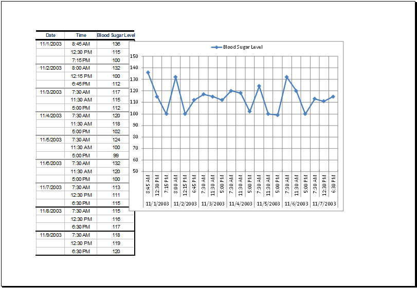 Blood Sugar Log Excel Blood Sugar Data Record Table with Chart Ms Excel