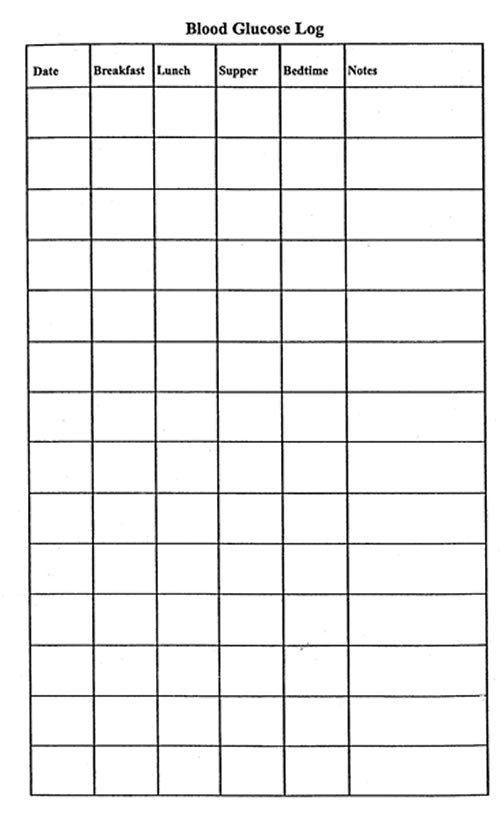 Blood Sugar Log Template 8 Best Of Sugar Blood Pressure Log Printable