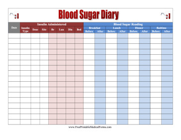 Blood Sugar Log Template Printable Blood Sugar Diary