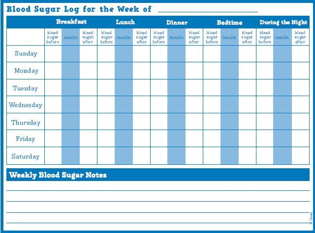 Blood Sugar Log Template Printable Blood Sugar Log