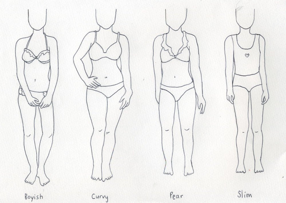 Body Template for Fashion Design Fashion Templates 33 Free Designs Inspiration Jpg