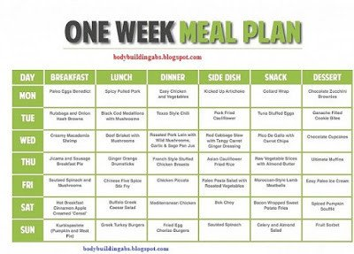 Bodybuilding Meal Planner Template Muscle Building Nutrition Plan Pdf – Besto Blog