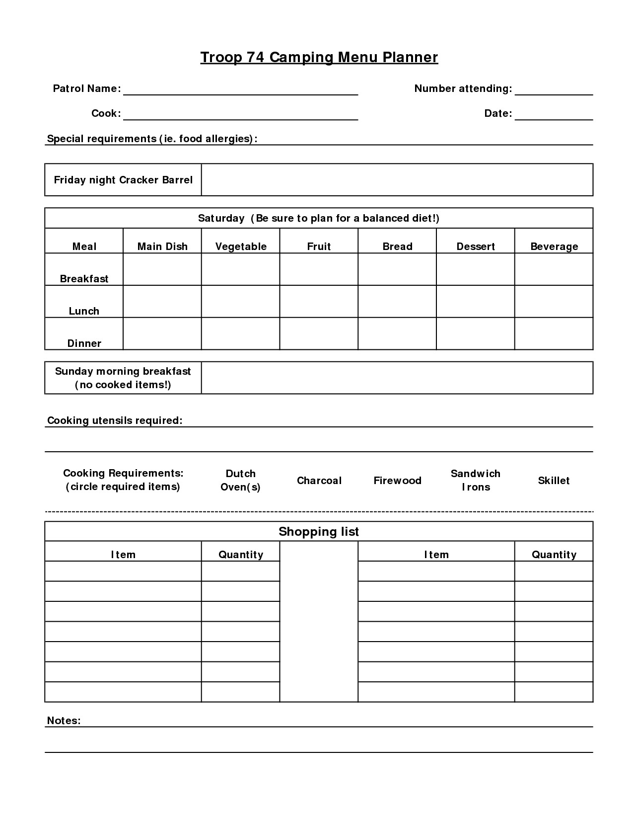 Boy Scout Meal Planning Template 13 Best Of Boy Scout Day 5 Meal Planning Worksheet