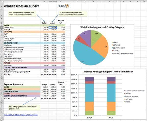 Budget Templates for Excel 10 top Tips for Creating An Excel Bud or Excel Bud