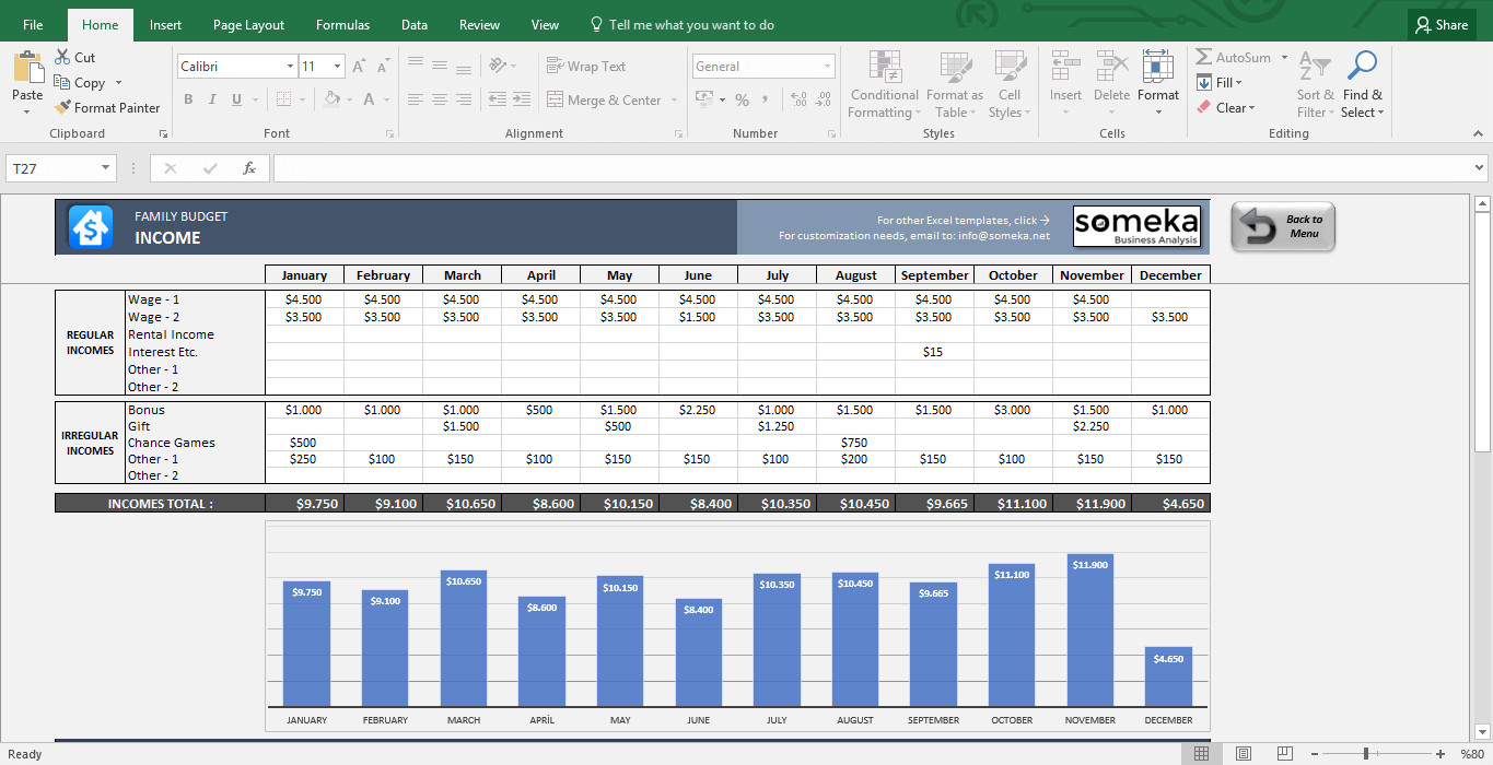 Budget Templates for Excel Family Bud Template In Excel