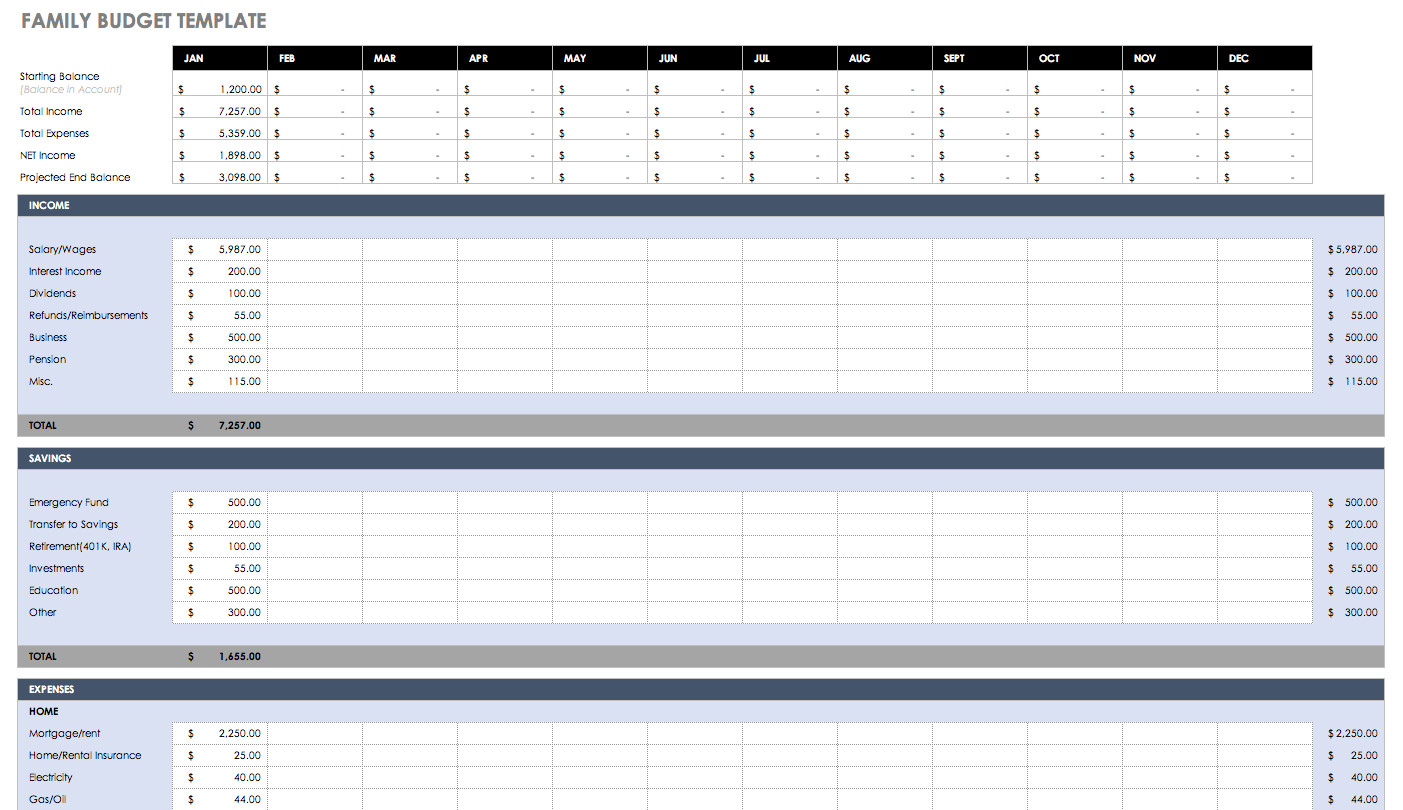 Budget Templates for Excel Free Bud Templates In Excel