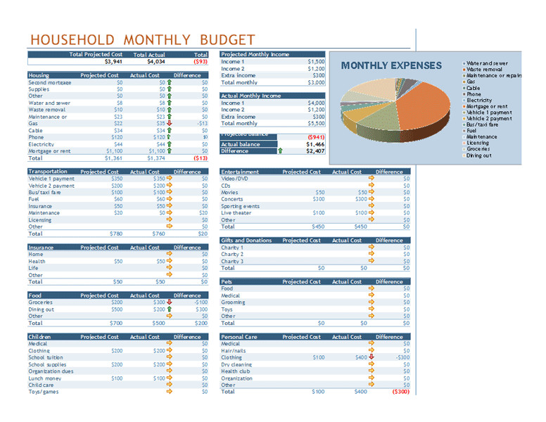 Budget Templates for Excel Household Bud Template Excel