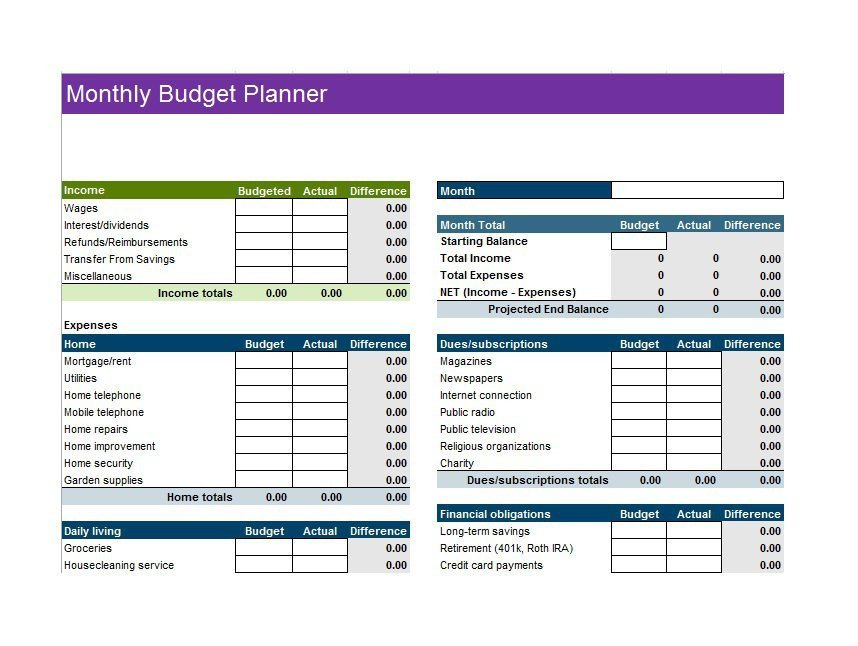 Budgeting Templates In Excel 30 Bud Templates & Bud Worksheets Excel Pdf