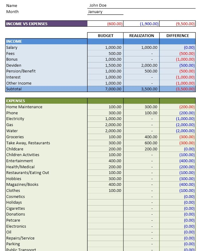 Budgeting Templates In Excel Personal Bud