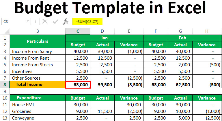 Budgeting Templates In Excel Personal Bud Template In Excel Example Download
