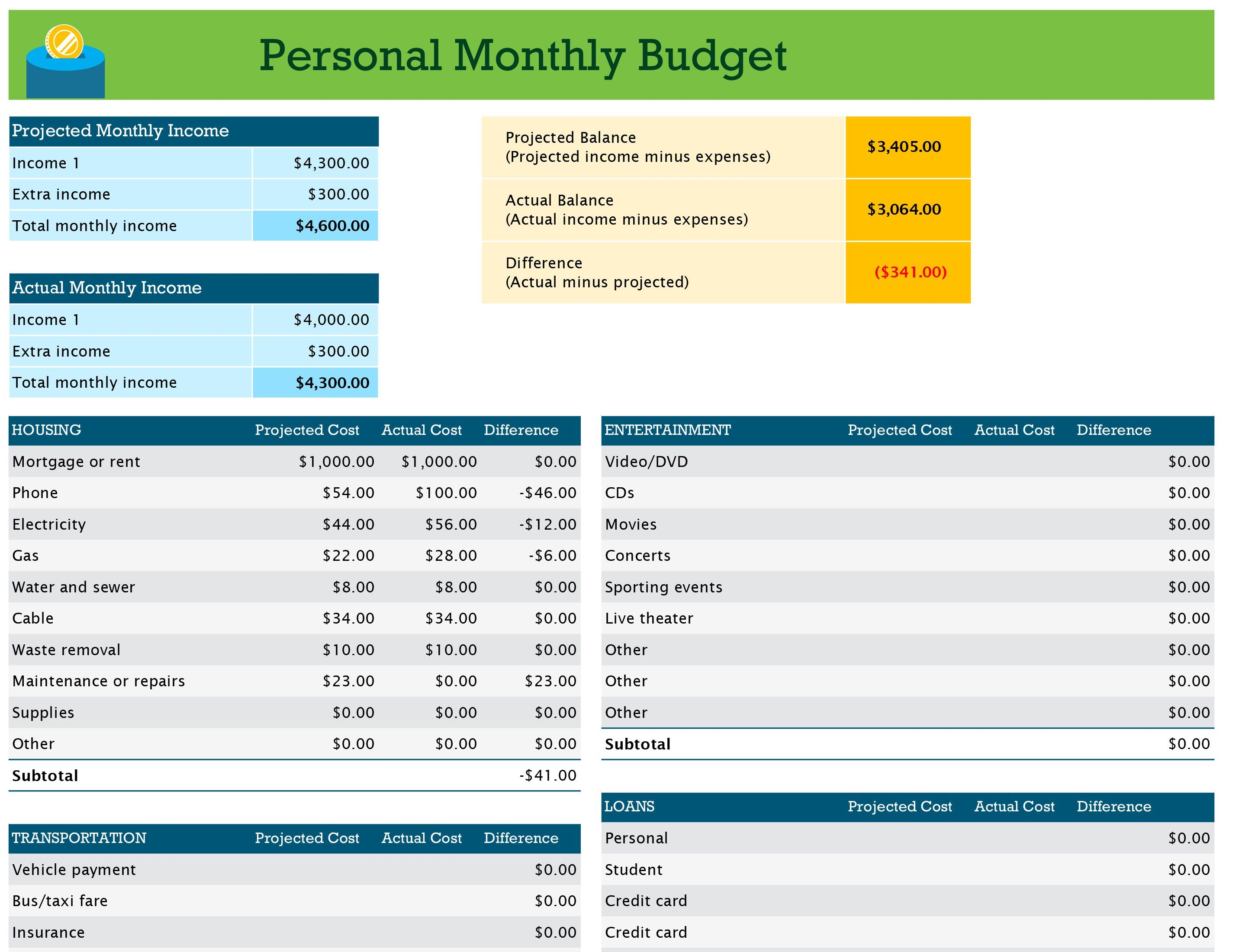 Budgeting Templates In Excel Personal Monthly Bud