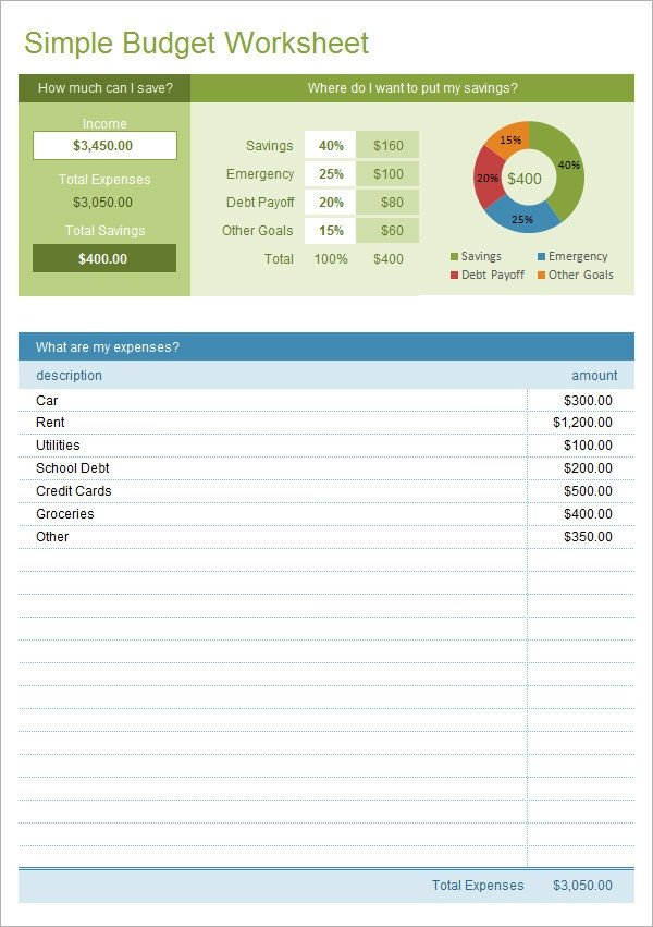 Budgeting Templates In Excel Sample Bud 11 Example format