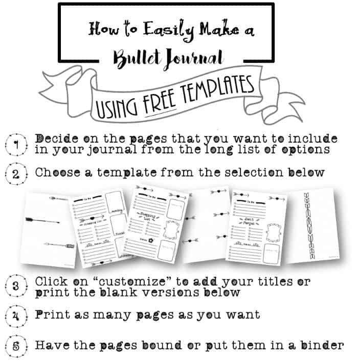Bullet Journal Layout Templates Free Bullet Journal Printables