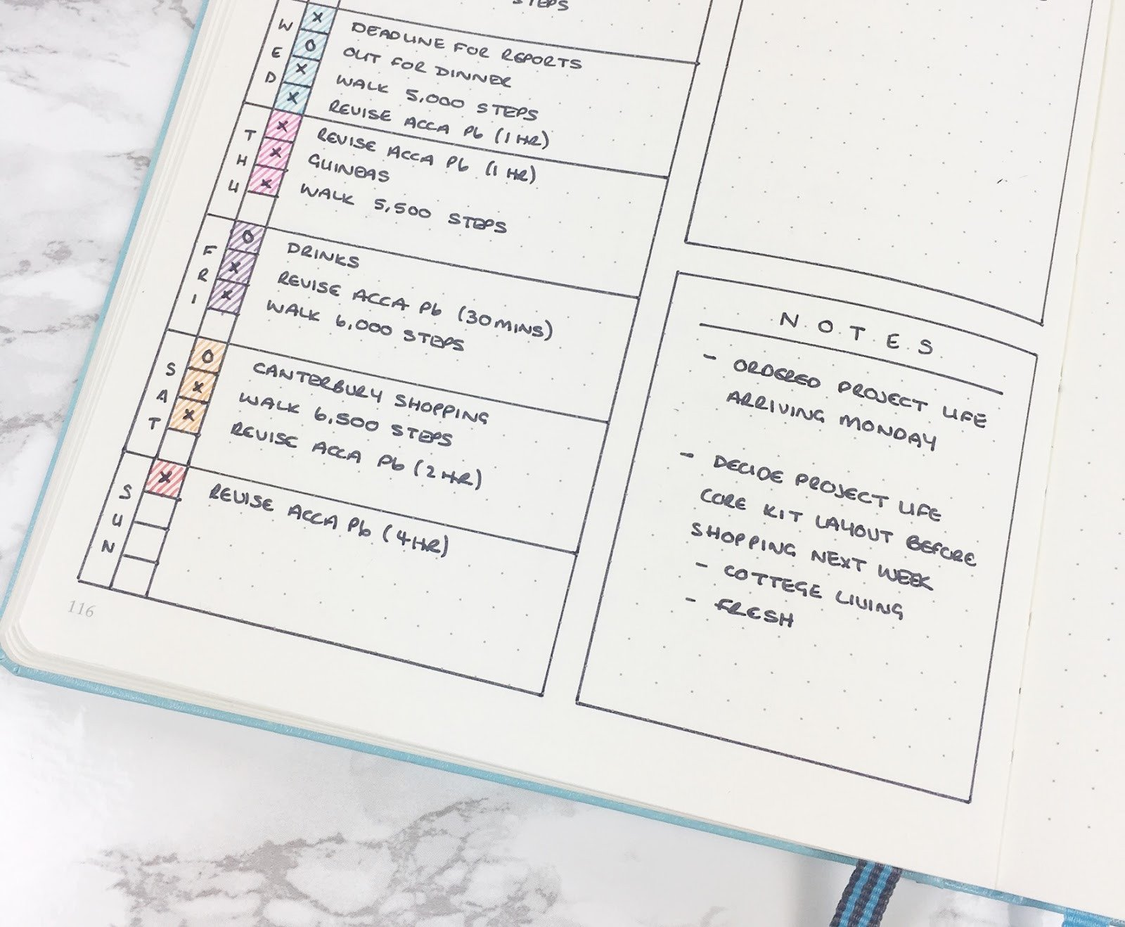 Bullet Journal Layout Templates Simple Weekly Layout & Template Kate Louise