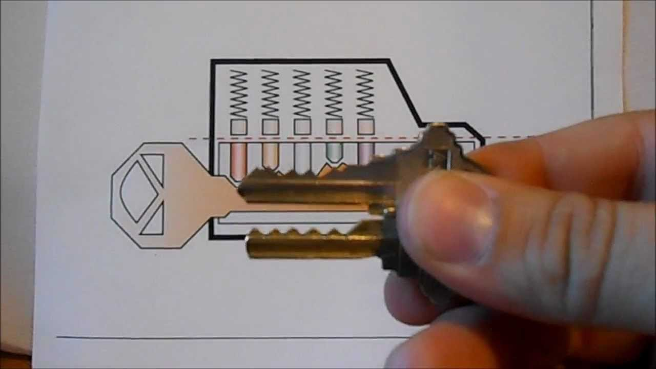 Bump Key Templates Download How to Unlock A Schlage Lock with A Bump Key and How to