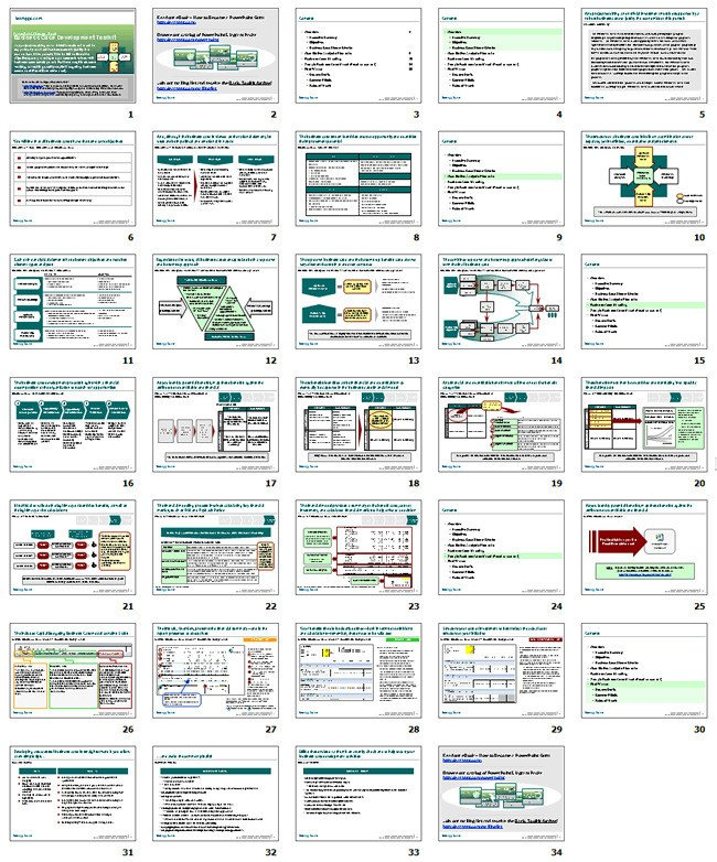 Business Case Template Ppt Business Case Presentation Ppt Template Templates