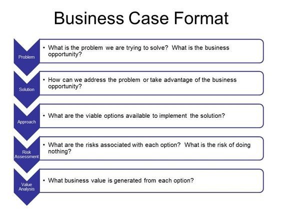 Business Case Template Ppt Business Case Template Ppt