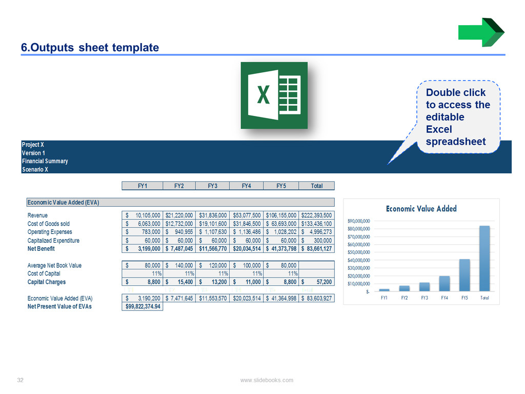 Business Case Template Ppt Download A Simple Business Case Template