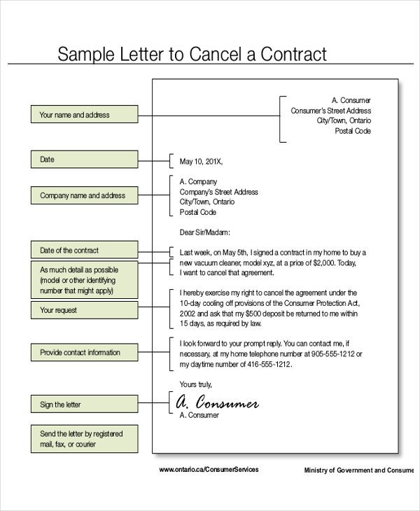 Business Contract Termination Letter 44 Business Letter Examples
