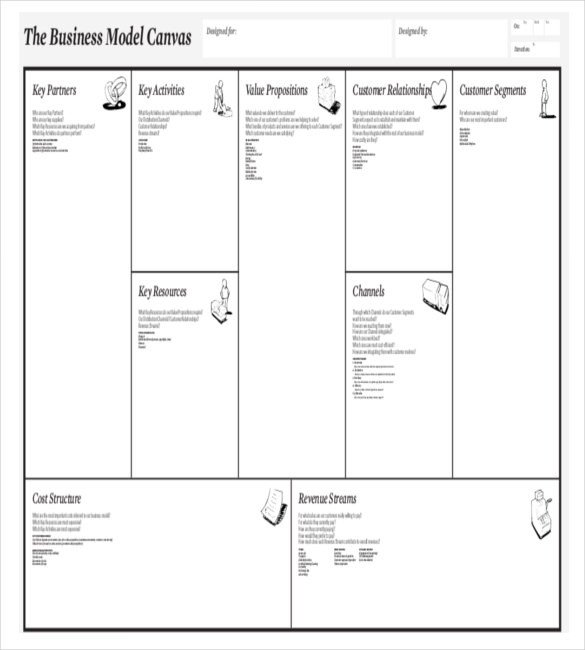Business Model Canvas Template Excel 20 Business Model Canvas Template Pdf Doc Ppt