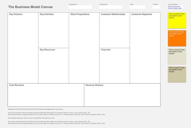 Business Model Canvas Template Excel 6 Excel Business Templates Free Download