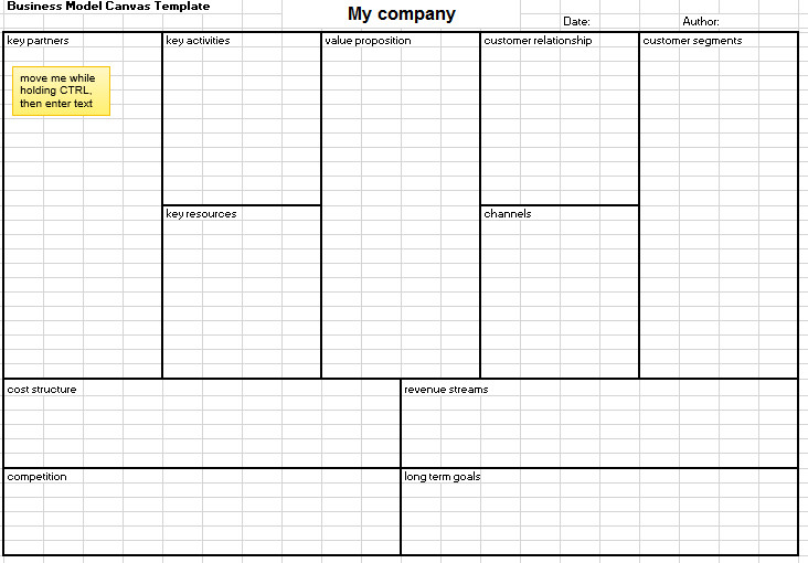 Business Model Canvas Template Excel Business Models 101 Explained by Excel Made Easy
