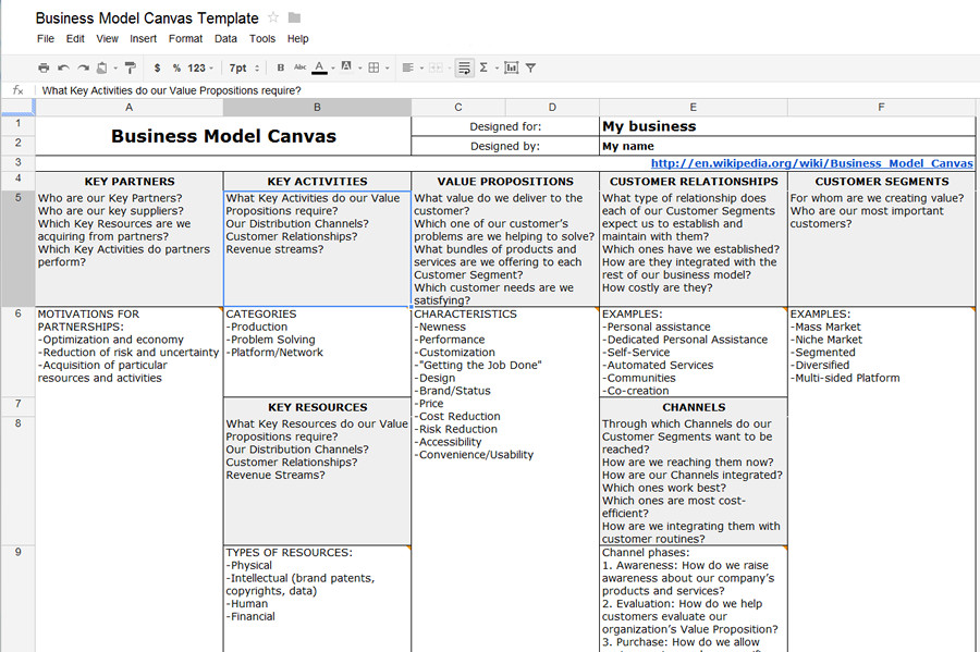 Business Model Canvas Template Excel How to Create A Business Model Canvas with Ms Word or