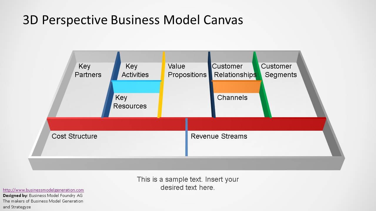 Business Model Canvas Template Ppt 3d Perspective Business Model Canvas Powerpoint Template