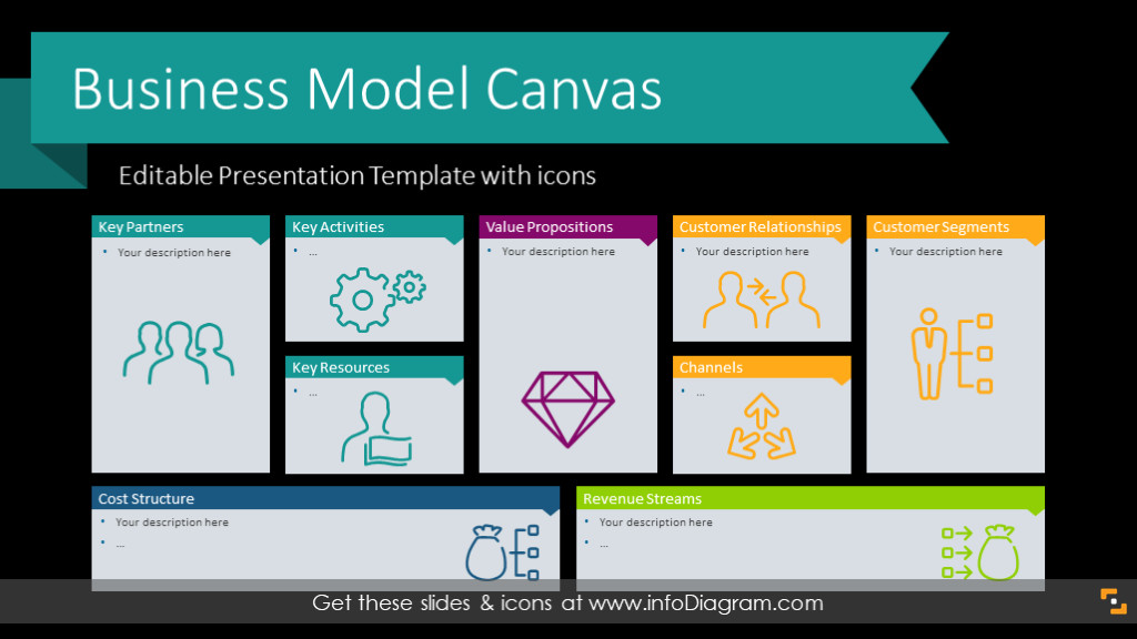 Business Model Canvas Template Ppt Business & Marketing