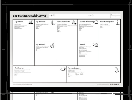 Business Model Canvas Template Ppt Business Model Canvas and Presentations