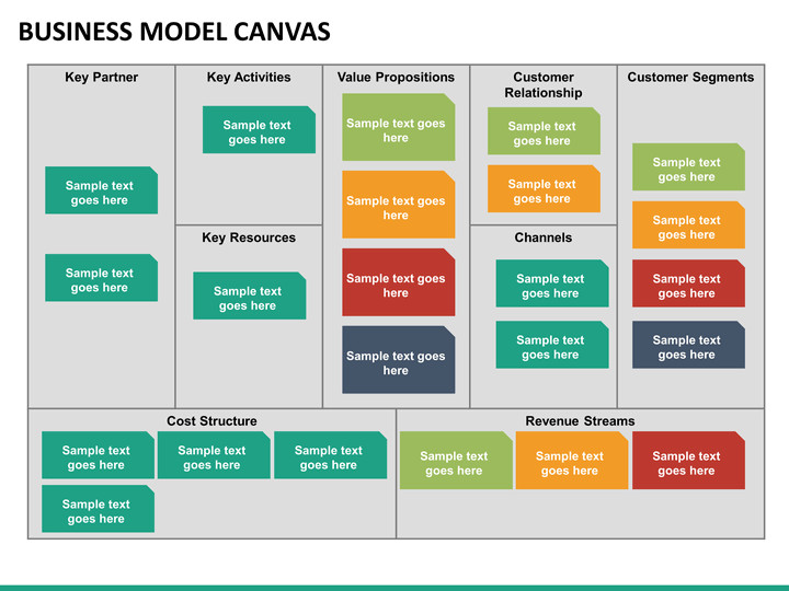 Business Model Canvas Template Ppt Business Model Canvas Powerpoint Template