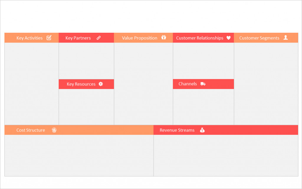 Business Model Canvas Template Ppt Business Model Canvas Ppt Template [free & Editable]