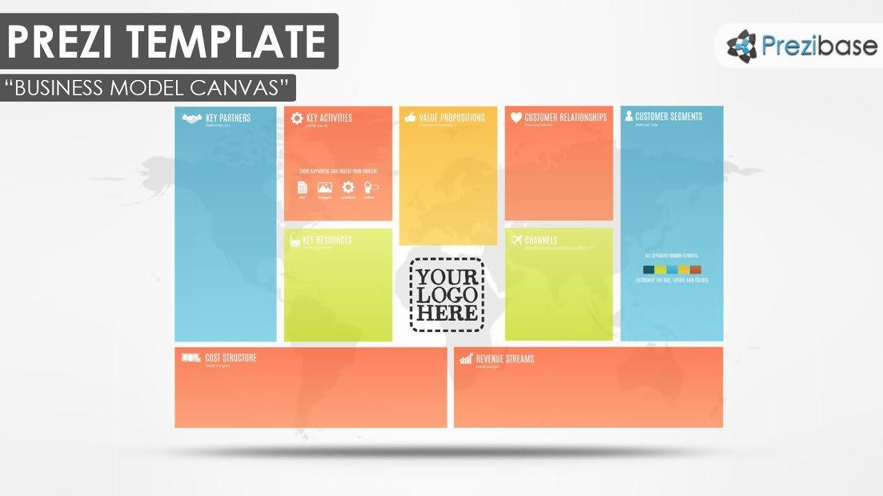 Business Model Canvas Template Ppt Business Model Canvas Prezi Template