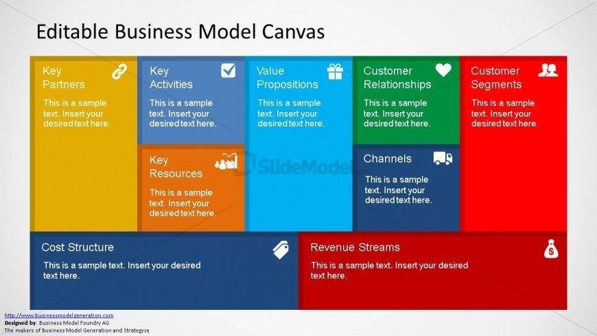 Business Model Canvas Template Ppt Business Model Canvas Slide Design Slidemodel