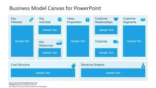 Business Model Canvas Template Ppt Business Model Canvas Template for Powerpoint Slidemodel