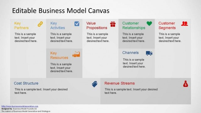 Business Model Canvas Template Ppt Editable Business Model Canvas Powerpoint Template