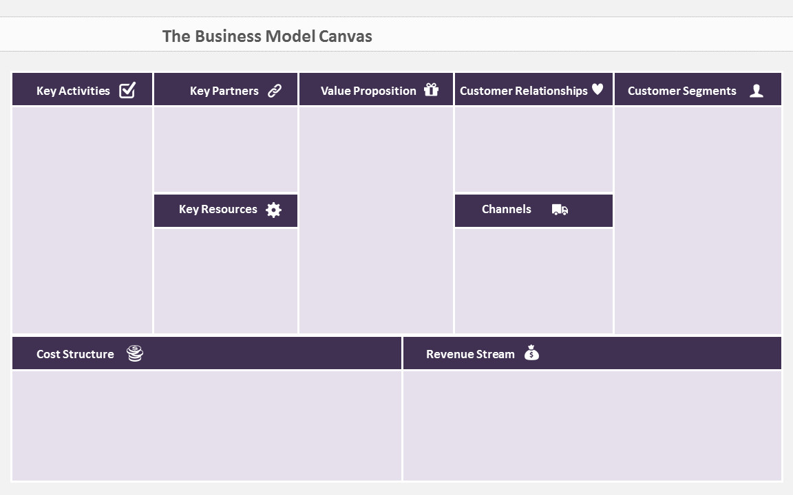 Business Model Canvas Template Ppt Here's A Beautiful Business Model Canvas Ppt Template [free]