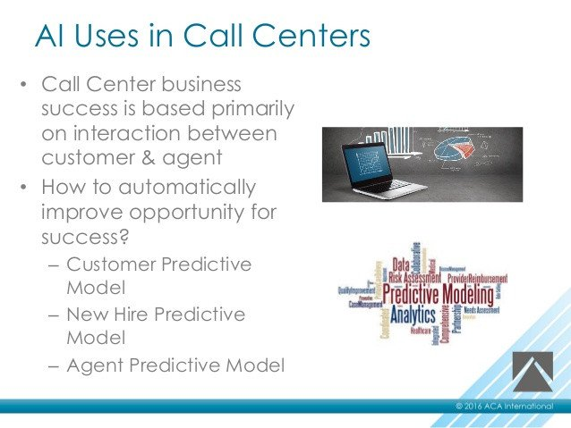 Call Center Staffing Model Template Using Artificial Intelligence to Create A Learning Model