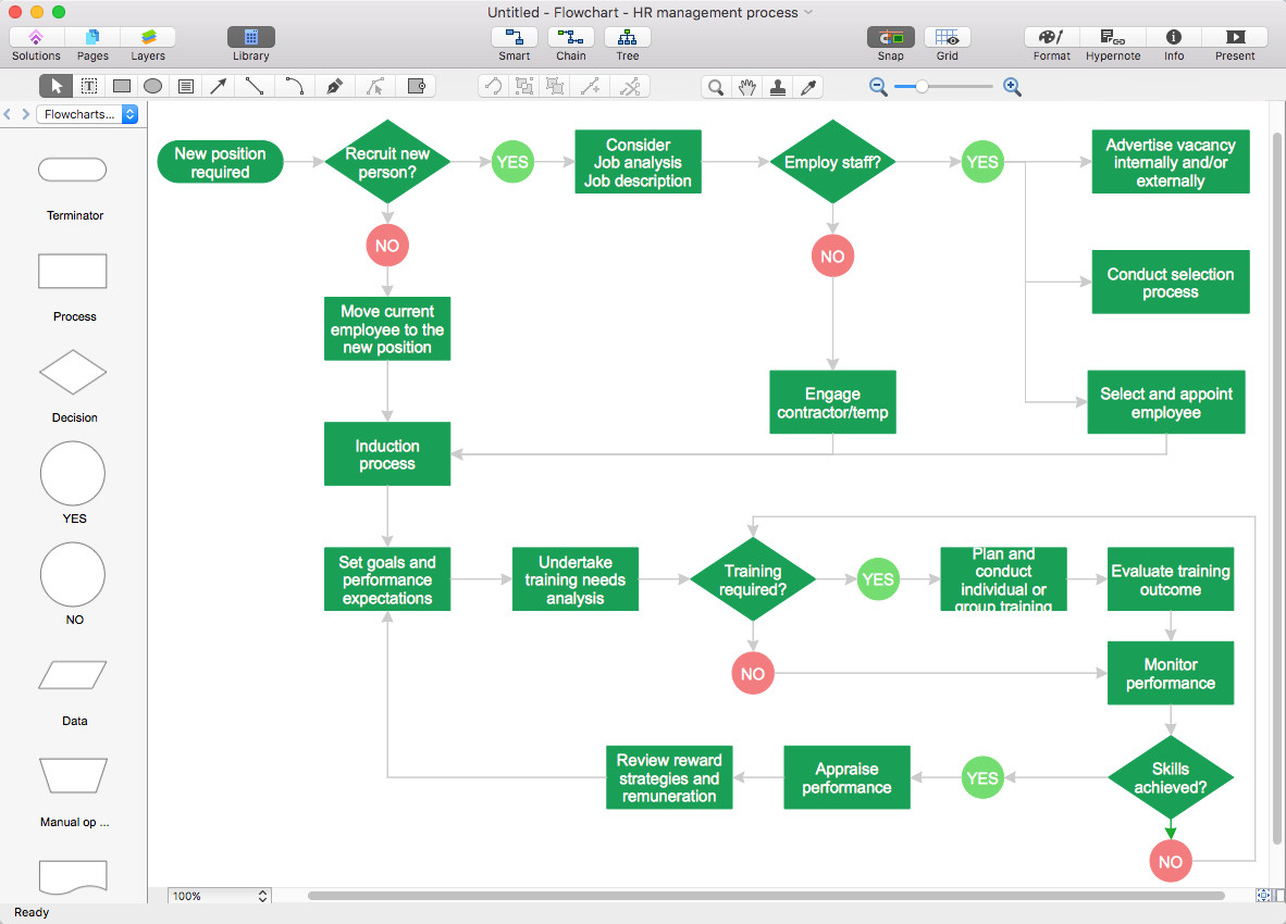 Call Flow Diagram Visio Create Visio Flowchart