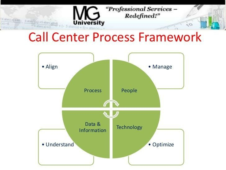 Call Flow Diagram Visio Telephone Call Flow Diagram Visio Luxury