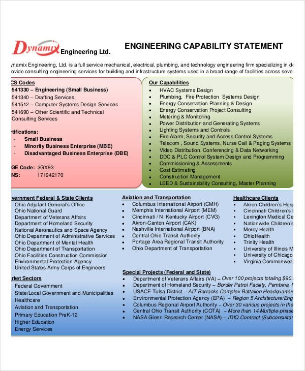 Capability Statement Template Word 12 Capability Statement Template Word Pdf Google Docs