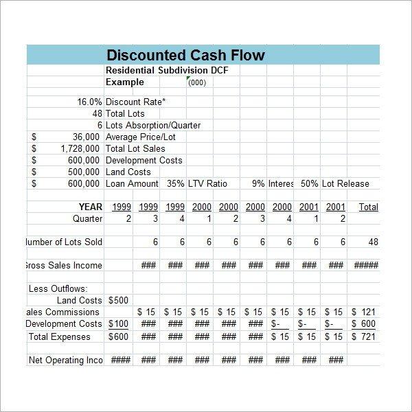 Cash Flow Analysis Template 13 Cash Flow Analysis Samples Pdf Word Ai Google Docs