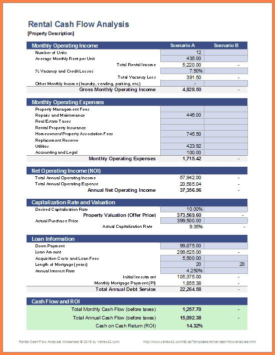 Cash Flow Analysis Template 6 Escrow Analysis Spreadsheet