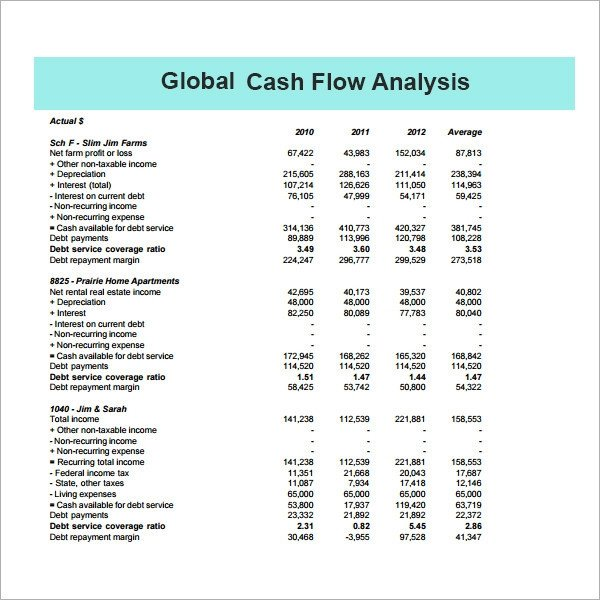 Cash Flow Analysis Template Cash Flow Analysis Template 11 Download Free Documents