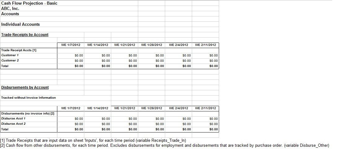 Cash Flow Analysis Template Cash Flow Analysis Template Template Sample
