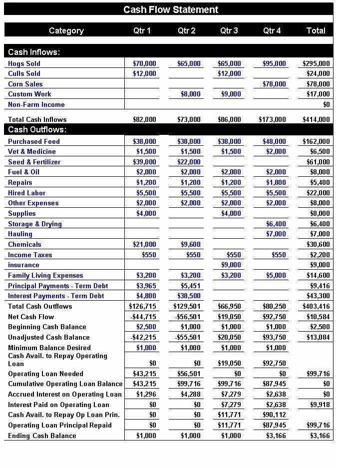 Cash Flow Analysis Template Cash Flow Statement Indirect Method Excel Template