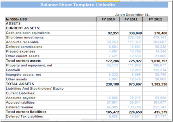 Cash Flow Analysis Template Excel Cash Flow Template Microsoft Spreadsheet Template