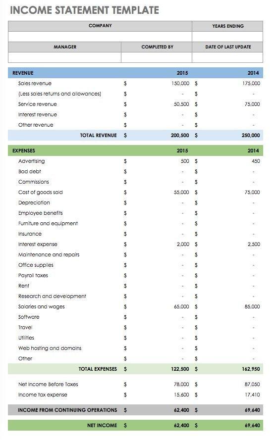 Cash Flow Analysis Template Free Cash Flow Statement Templates