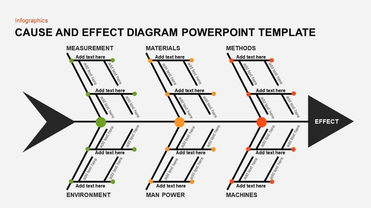 Cause and Effect Diagram Template Cause and Effect Diagram Template for Powerpoint and