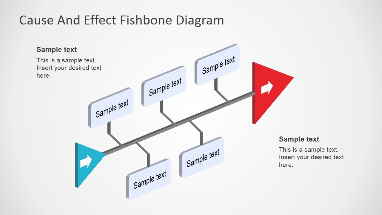 Cause and Effect Diagram Template Fishbone Diagram Template 3d Perspective Slidemodel